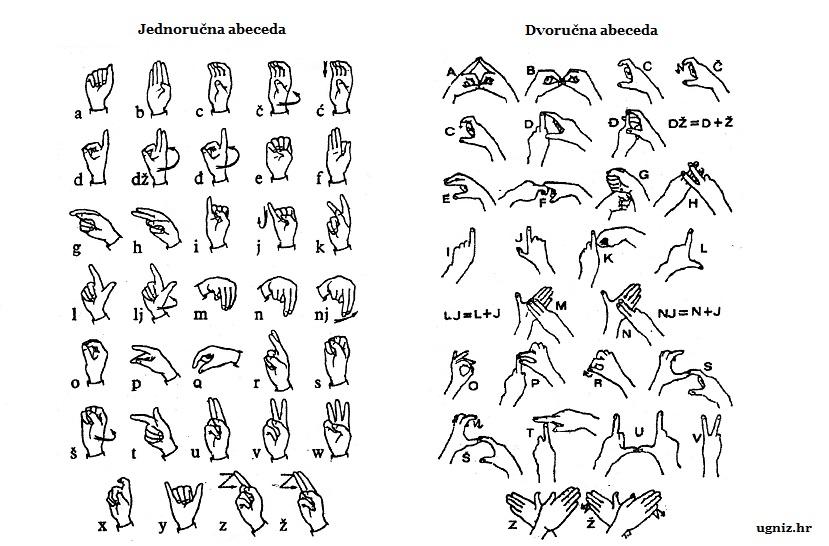 Slikovni rezultat za jednoručna i dvoručna abeceda